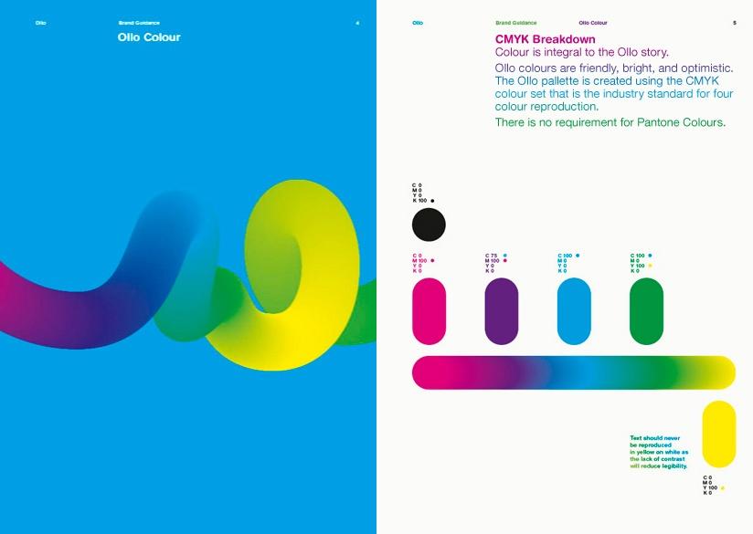 Brand Design_Ollo_Bibliothèque_1.jpg