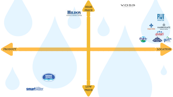 WATER-GRAPH-2.png