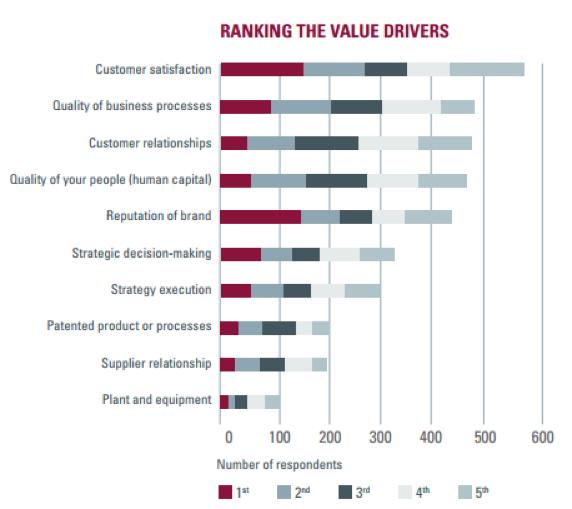 cima-graph-customer-satisfaction.png